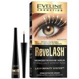 Cumpara ieftin Ser pentru gene, Eveline Cosmetics, Revel Lashes Concentrated Serum