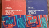 Totul despre microprocesorul Z80
