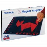 Joc Tangram Magnetic, MINILAND