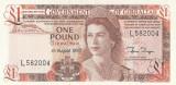 GIBRALTAR █ bancnota █ 1 Pound █ 1988 █ P-20d █ UNC █ necirculata