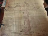 Diploma absolvire scoala primara cfr an 1942 tatal slujbas cfr c1