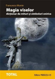 Magia viselor. Dictionar de mituri si simboluri onirice   Francesco Monte