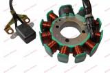 Magnetou ATV JH (11 bobine), China