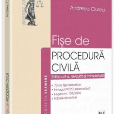 Fise de procedura civila