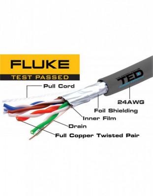 Cablu FTP cat.5e cupru integral 0,52 24AWG FLUKE PASS rola 305 metri TED Wire Expert foto