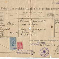 Extras stare civila nasteri catolic Oradea 1924