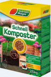 Cumpara ieftin Compost rapid, ingrasaminte Garten magie,2.5kg