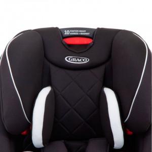 Scaun auto Graco SlimFit LX 3 in 1 Midnight Black, 50.49 x 41.2 x 64.77 cm