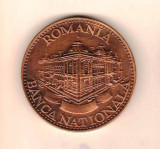 SV * Romania  BNR  Banca Nationala a Romaniei Fondata in Anul 1881