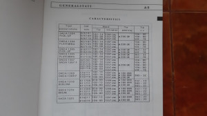 MANUAL DE REPARATII DACIA - MR 101 ,STARE FOARTE BUNA , FOARTE RARA !!