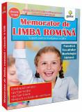 Memorator de limba romana: Fonetica. Vocabular. Morfologie. editura Gama