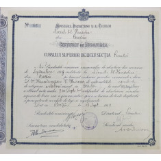 Certificat de absolvire a cursului superior de liceu 'Al Hasdeu' din Buzau, 1919