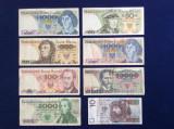 Bancnote Polonia - Lot bancnote Polonia (starea care se vede)