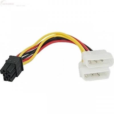 Cablu Alimentare Placa Video de la 2 X Molex la 6 pini foto