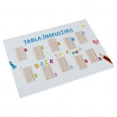 Tabla inmultirii, pentru elevi, format A4, color
