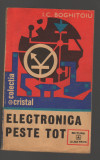 C9577 ELECTRONICA PESTE TOT - I.C. BOGHITOIU