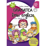 Gramatica limbii engleze clasele I-IV