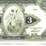X. RARR : COPIE  REPUBLICA  CECENA  ICHKERIA - 3 NAXAR 1995 - UNC / CEA DIN SCAN