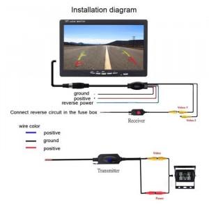 Kit wireless wifi fara fir camera video auto mers inapoi marsarier