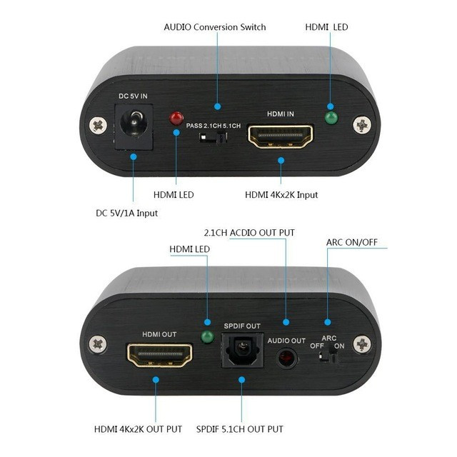 Adaptor HDMI ARC audio Extractor, HDMI la HDMI, Jack 3.5mm si SPDIF Toslink