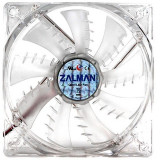 Ventilator/Radiator Zalman ZM-F2 LED(SF)