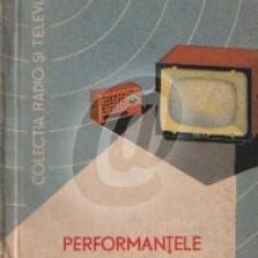 Performantele radioreceptoarelor