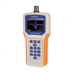 Aproape nou: Analizor de antena RigExpert AA-230 ZOOM 0.1-230 MHz