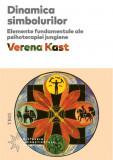 Dinamica simbolurilor | Verena Kast