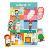 Joc puzzle montessori Headu - Sa invatam partile corpului uman