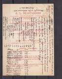 Reclama Bucuresti - Filaret, Necirculata, Printata