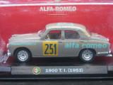 Macheta Alfa Romeo 1900 TI Metro 1:43