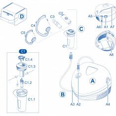 Nebulizator pentru copii ALPHANEB F400 cu compresor