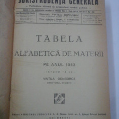 JURISPRUDENTA GENERALA - 1943 (publicatiune trilunara de jurisprudenta romana si straina)