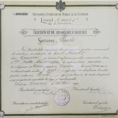Certificat de absolvire a liceului Carol I, Craiova 1910