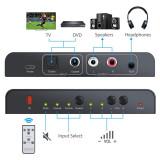 Convertor audio digital la analog cu telecomanda (optical, toslink)