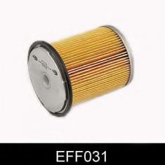 Filtru combustibil CITROEN XANTIA Estate (X1) (1995 - 1998) COMLINE EFF031