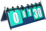 Allscore II tabela scor 0-30 puncte / 0-7 seturi