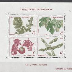 Flora ,fructe ,Monaco.