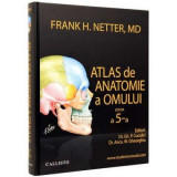 Atlas anatomie Human Anatomy PDF