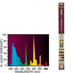 Neon acvariu POWER GLO, T5, 24W, Hagen, 55x1,6 cm, A1656
