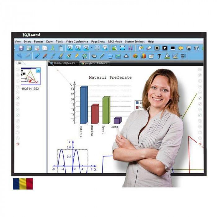 Pachet Interactiv EDU Basic Economy IQboard Tabla Interactiva Light 87 inch + Videoproiector DS317e + Suport tavan