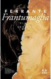 Frantumaglia. Viata si scrisul meu - Elena Ferrante