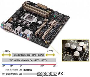 Placa de baza Asus CS-B Chipset Q87 Intel Socket 1150 4th Gen Haswell 24-7 Noua