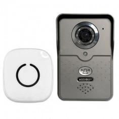 Resigilat : Interfon video cu IP PNI IP720 wireless P2P card si vizualizare pe Sma