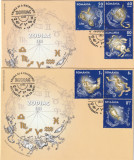 Romania 2011-FDC-Zodiac II