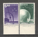 Japonia.1952 75 ani UPU  SJ.15