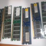 Memorii RAM