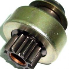 Bendix Dacia 1310 1410 1600 Nova Tipul Nou pt. electromotor model mic cu 9 dinti Kft Auto, Autospeed