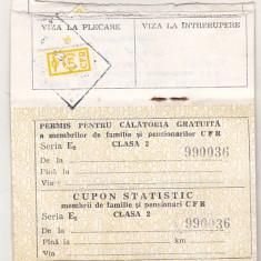 bnk  div CFR - Permise pentru calatorie gratuita - cls 2 - 1973