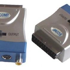 ADAPTOR SCART-3RCA+SVHS HQ